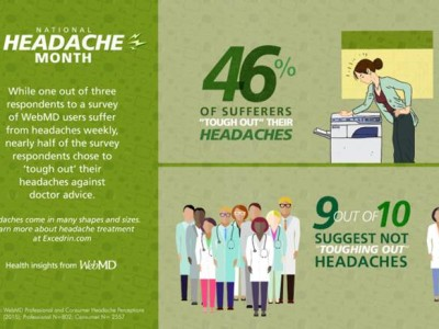 Don't Let Headache Ruin your Summer Time