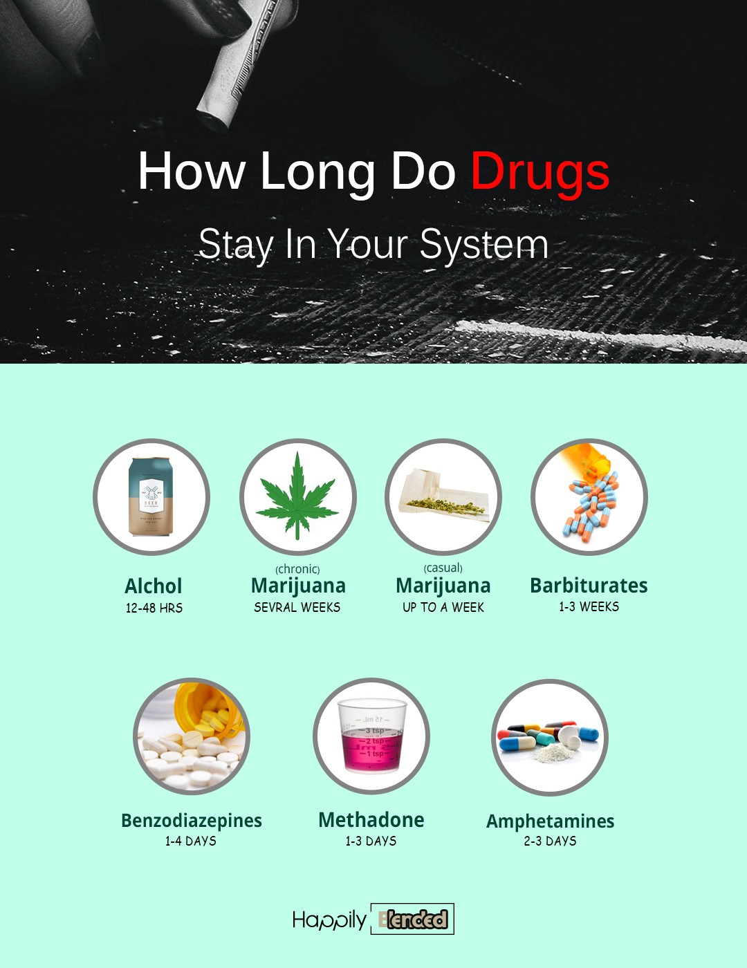 How Long Drugs Stay in Your System